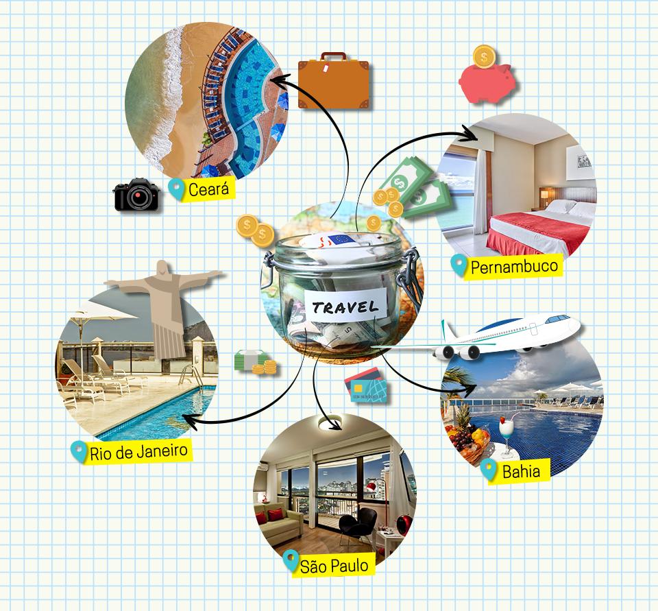 Como viajar mais barato pelo Brasil